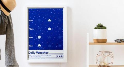 Poster Cerdas Ini Bisa Bacakan Prakiraan Cuaca Setiap Hari