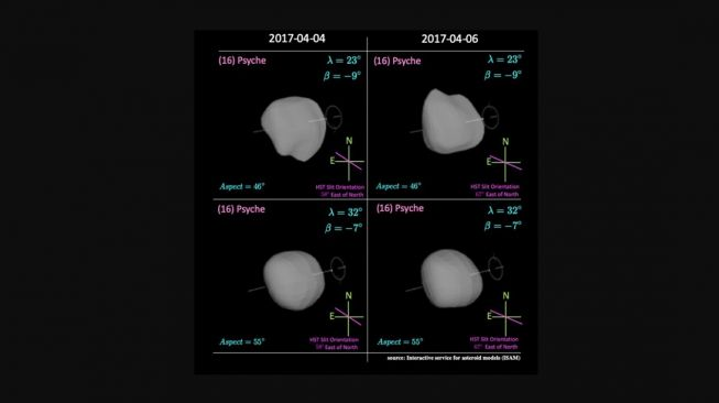 Asteroid termahal, 16 Psyche. [Planetary Science Journal]