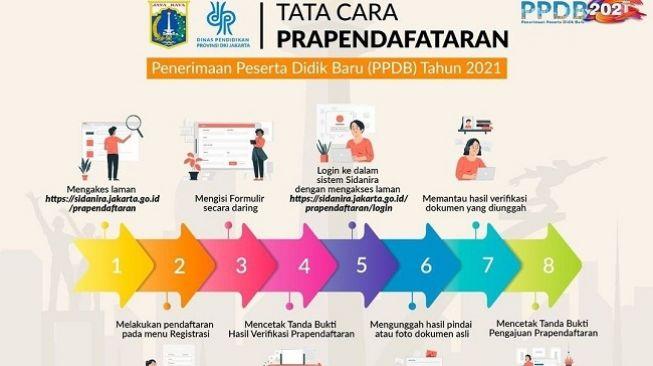 Resmi! Pendaftaran PPDB DKI Jakarta 2021 Dihentikan Sementara karena Sistem Error