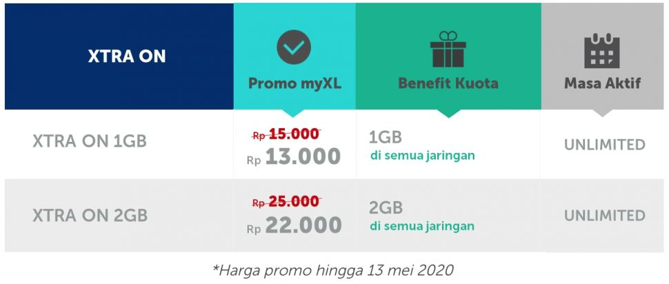 Paket Xtra On (xl.co.id)